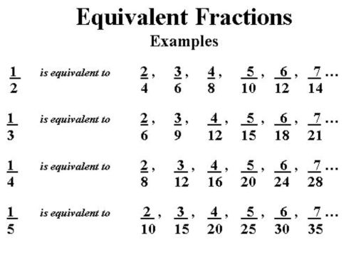 Equivalent Fractions - McCarty\'s Masterminds - 4th Grade at ECS